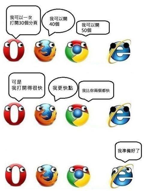 最好的浏览器