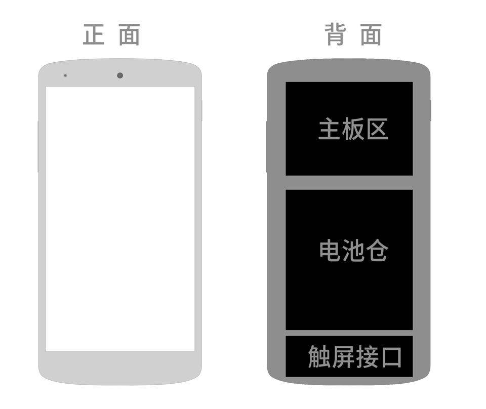 Nexus 5 拆机换中框